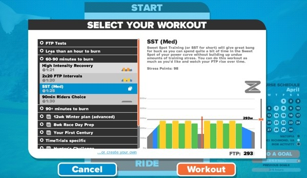 Workout Wednesday - Boost your FTP with Sweet Spot Training (SST